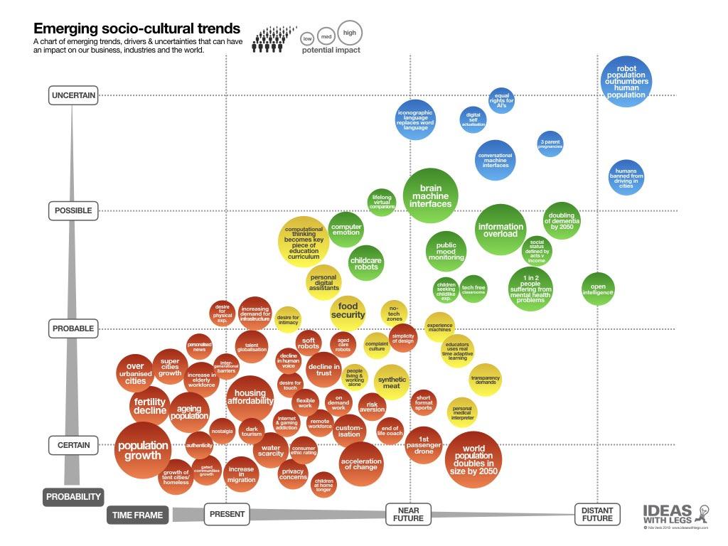 socio graph only.001.jpeg
