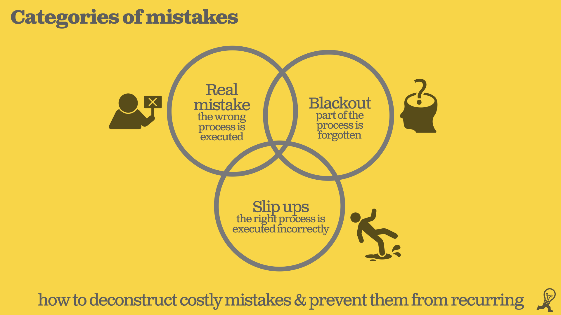 Categories of Mistakes - Ideas With Legs.png
