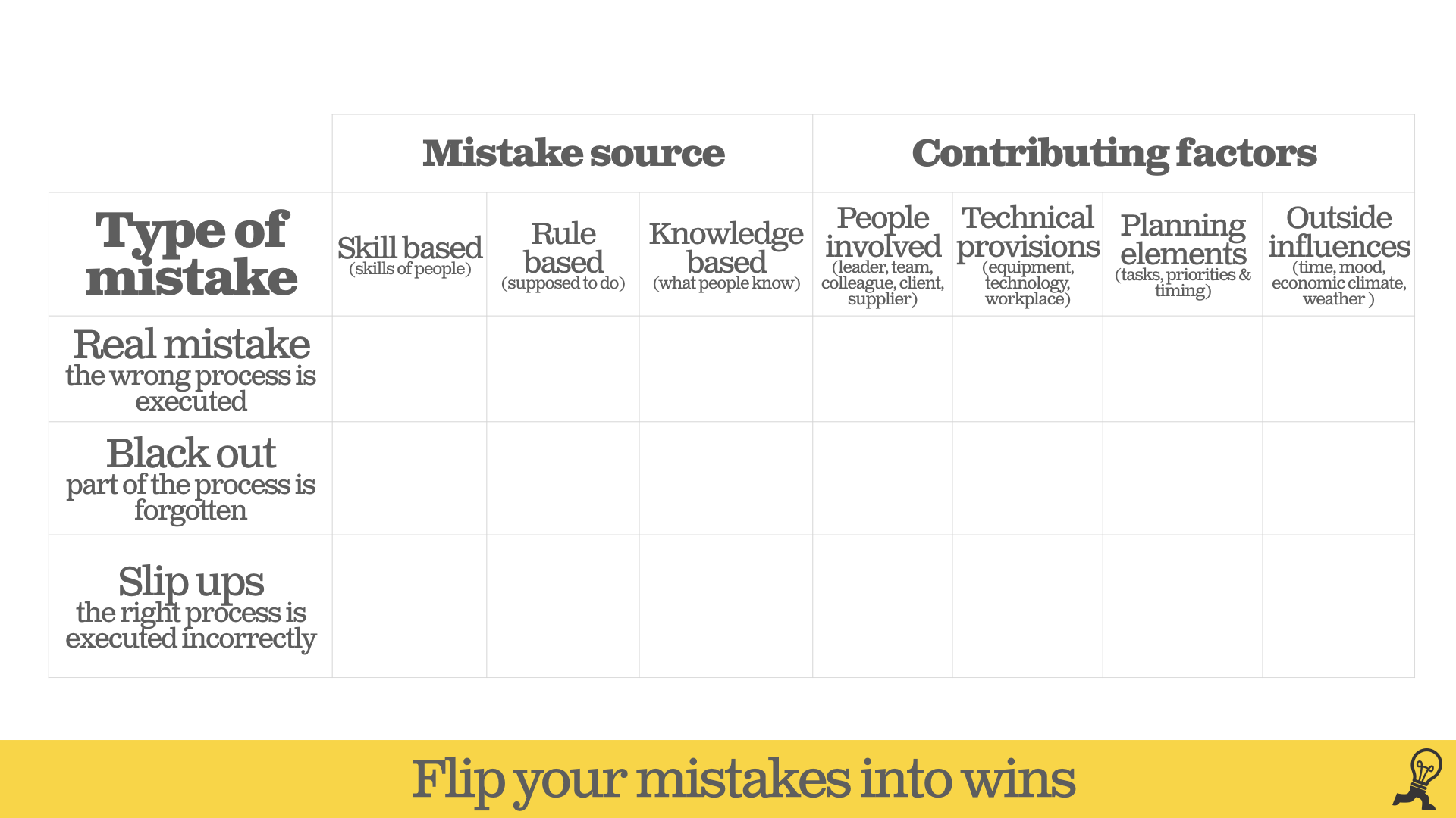 Deconstructing Mistakes tool - Ideas With Legs.png