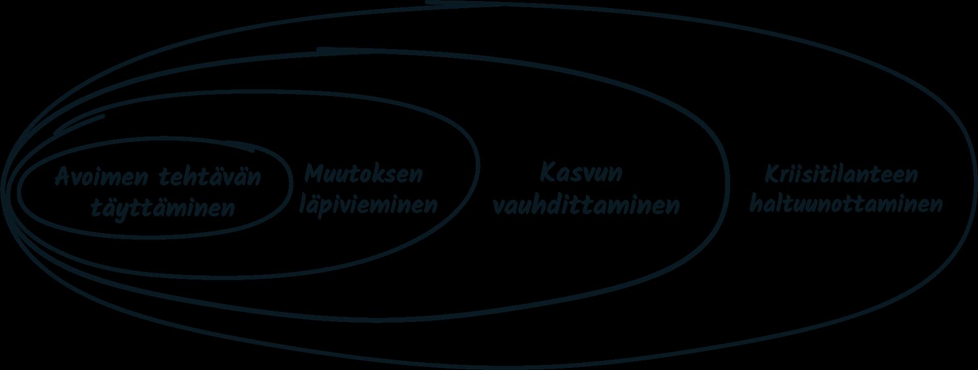 ellipser-nordic-interim-finska-blue.png