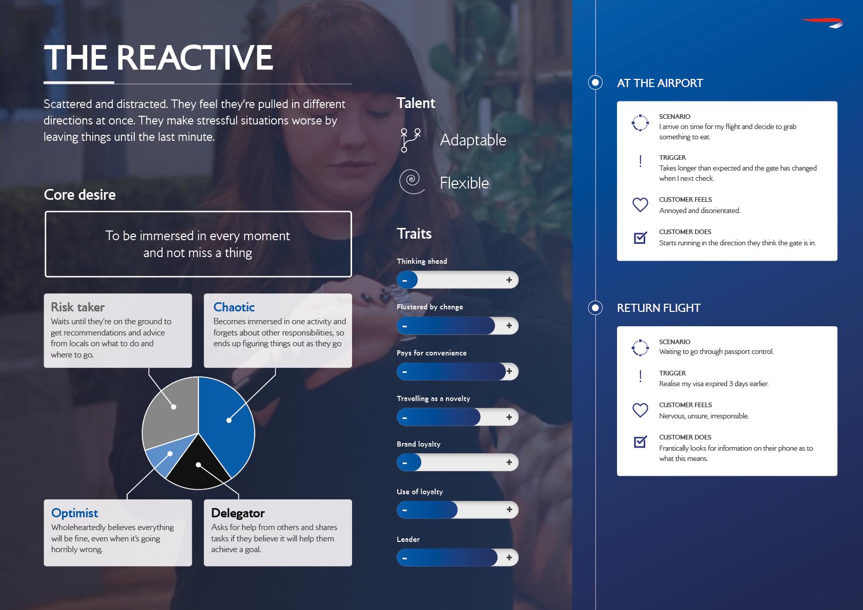 persona-the reactive.jpg