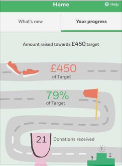 NSPCC Fundraising App