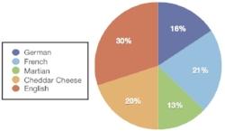 Pie Chart 2.jpg