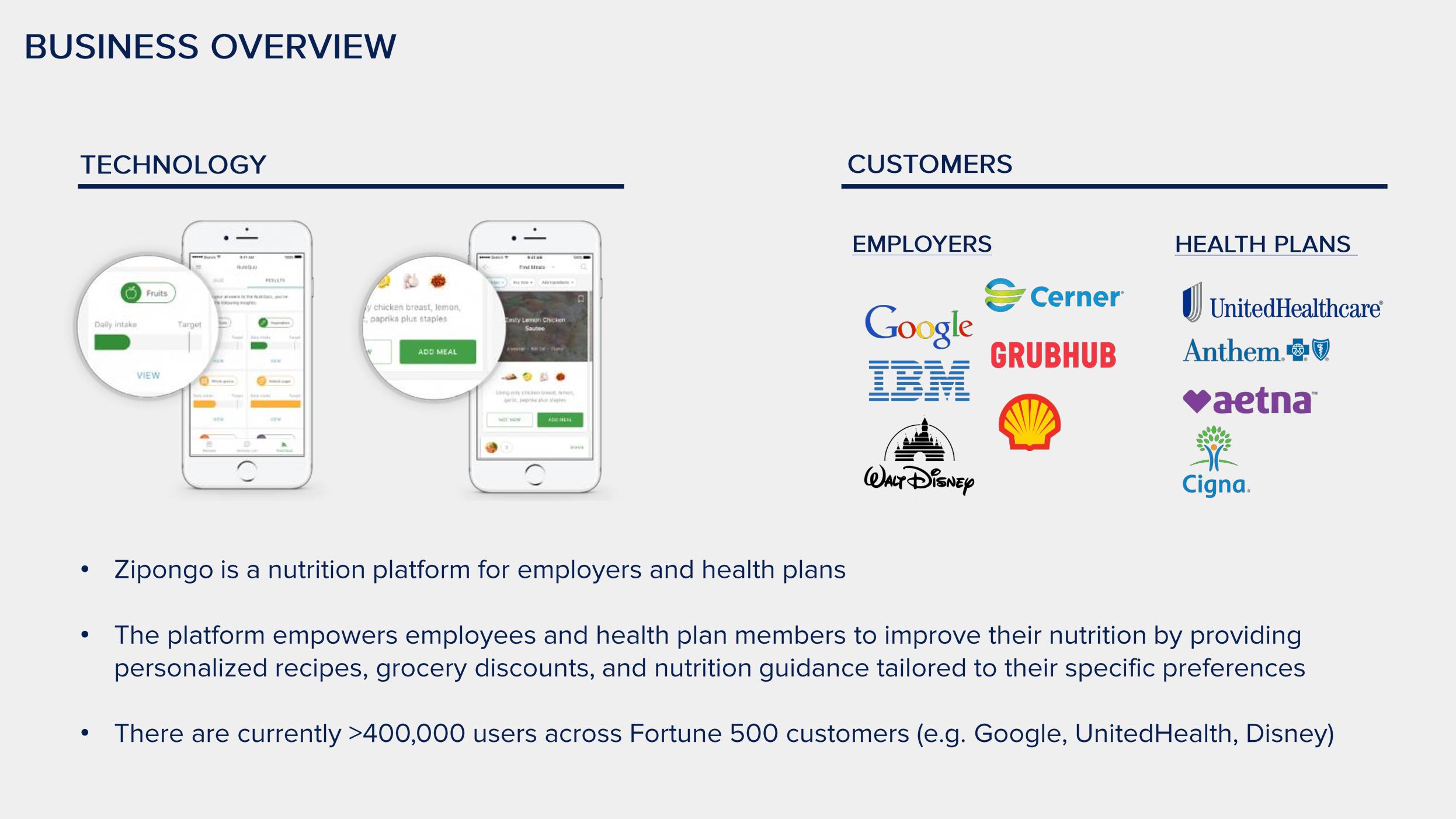 Zipongo - Business Overview.jpg