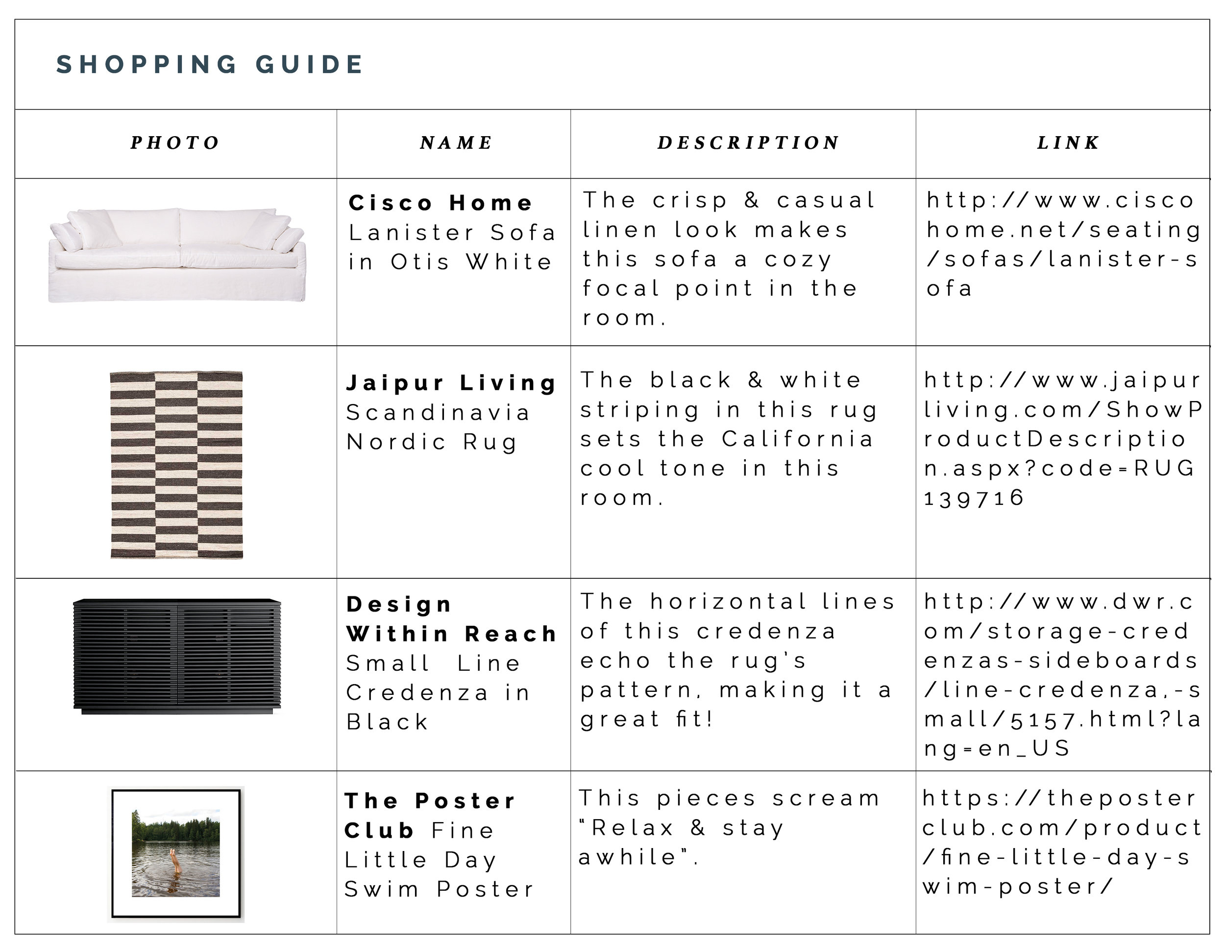 Curated shopping guide