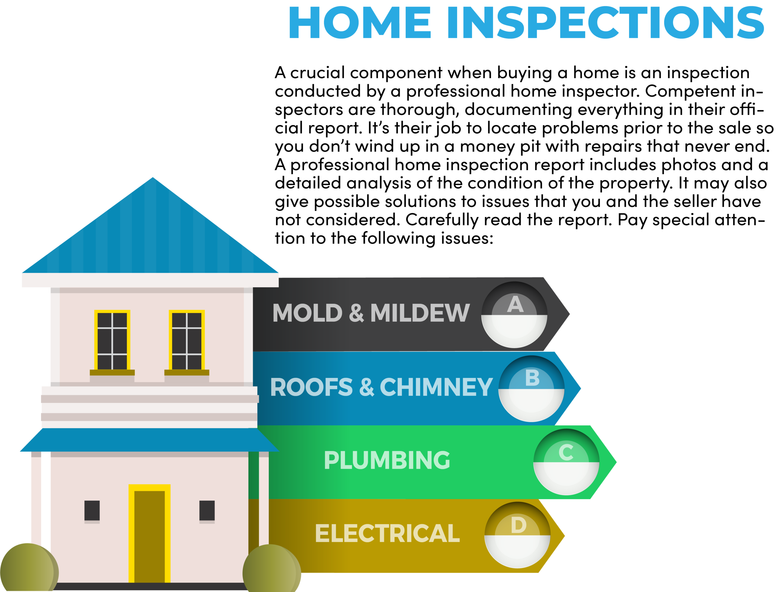 NLE 3.0 Home Inspections TRANSPARENT WEB.png