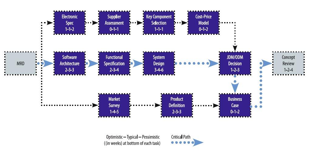 Network Diagram.jpg