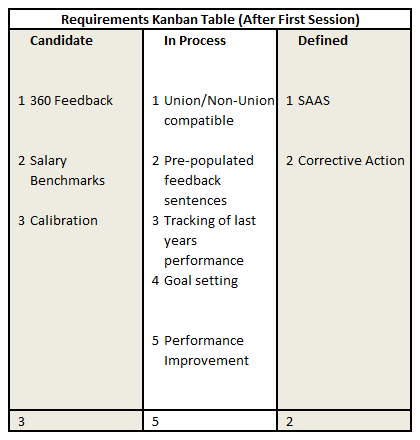 Agile_Table.png