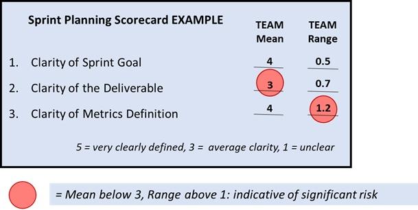Sprint-Planning-Scorecard.jpg