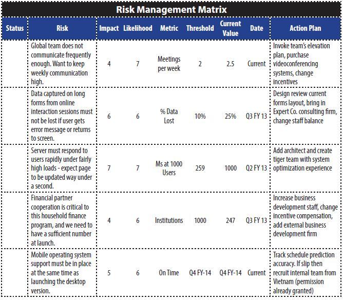 Risk Management Matrix.JPG