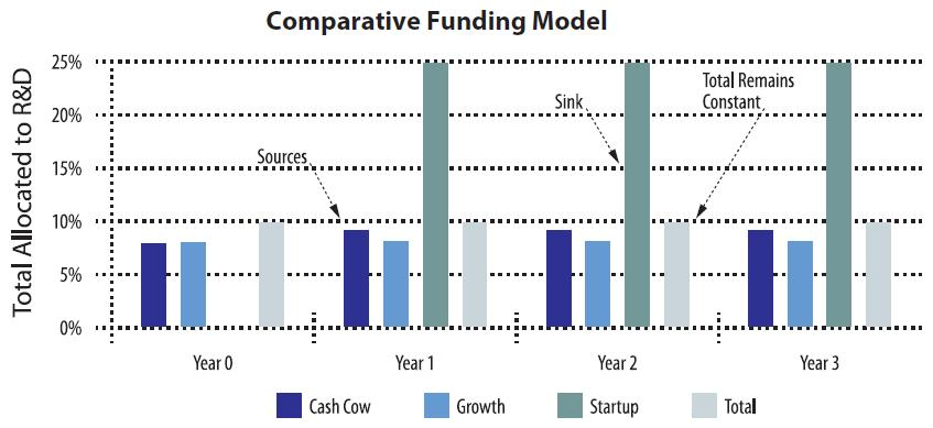 Comparative Funding Model.JPG