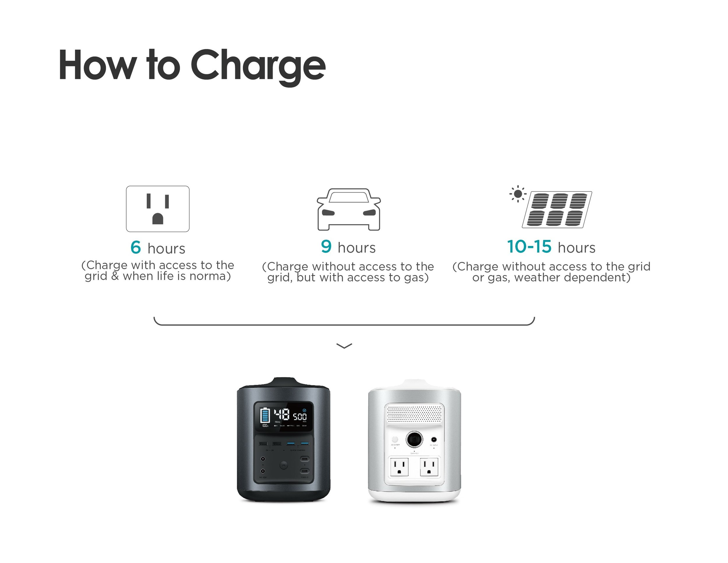 How to Charge . Energise Puerto Rico.jpg