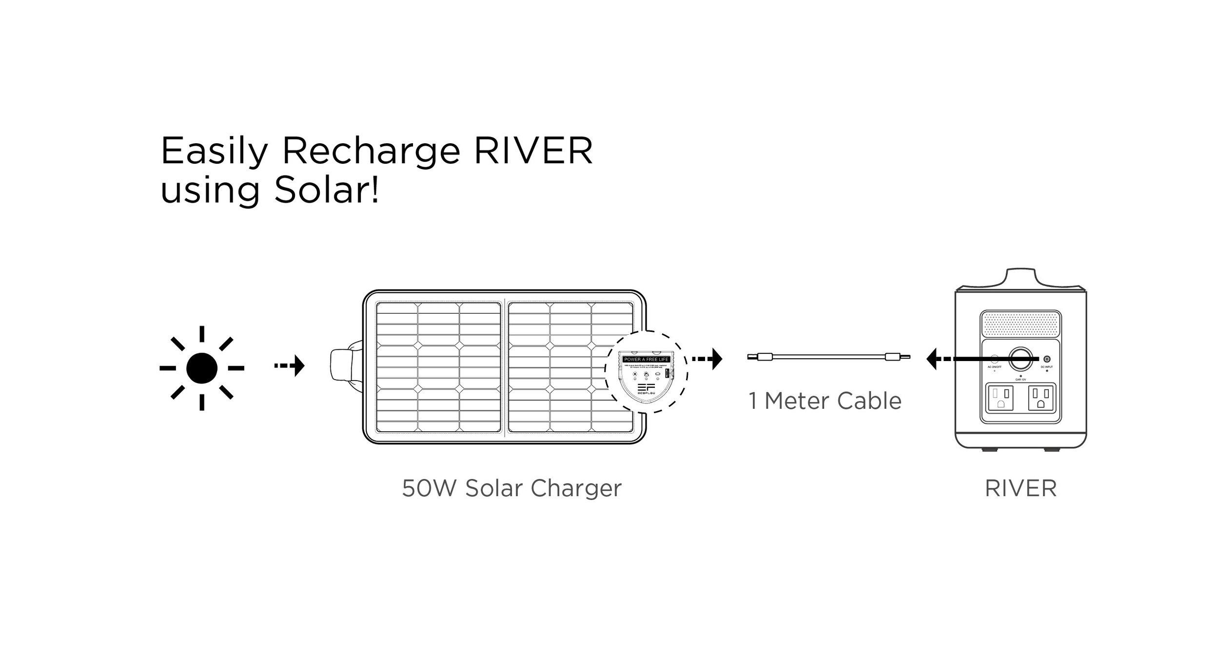 Solar Rechargeable.Energise Puerto Rico.jpg