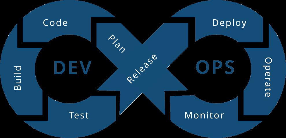 dev-ops-website.png