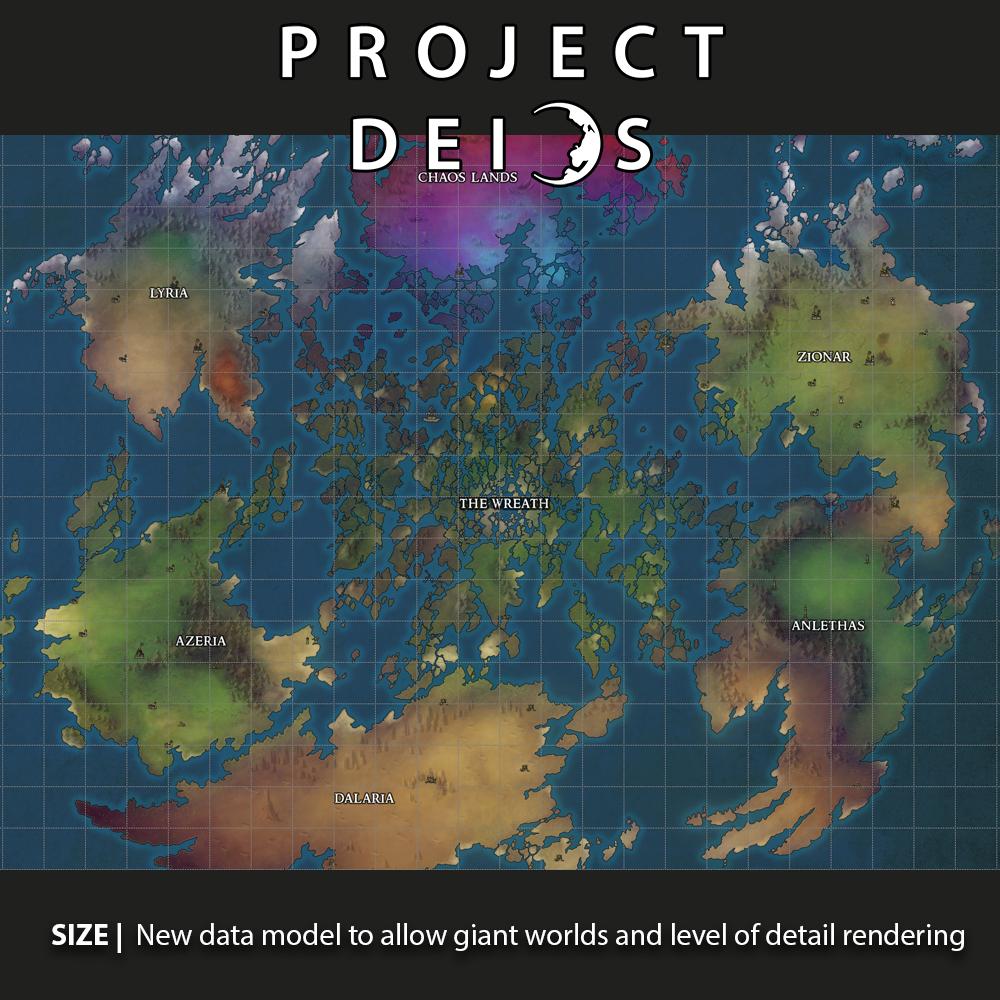 Credit - Project Deios