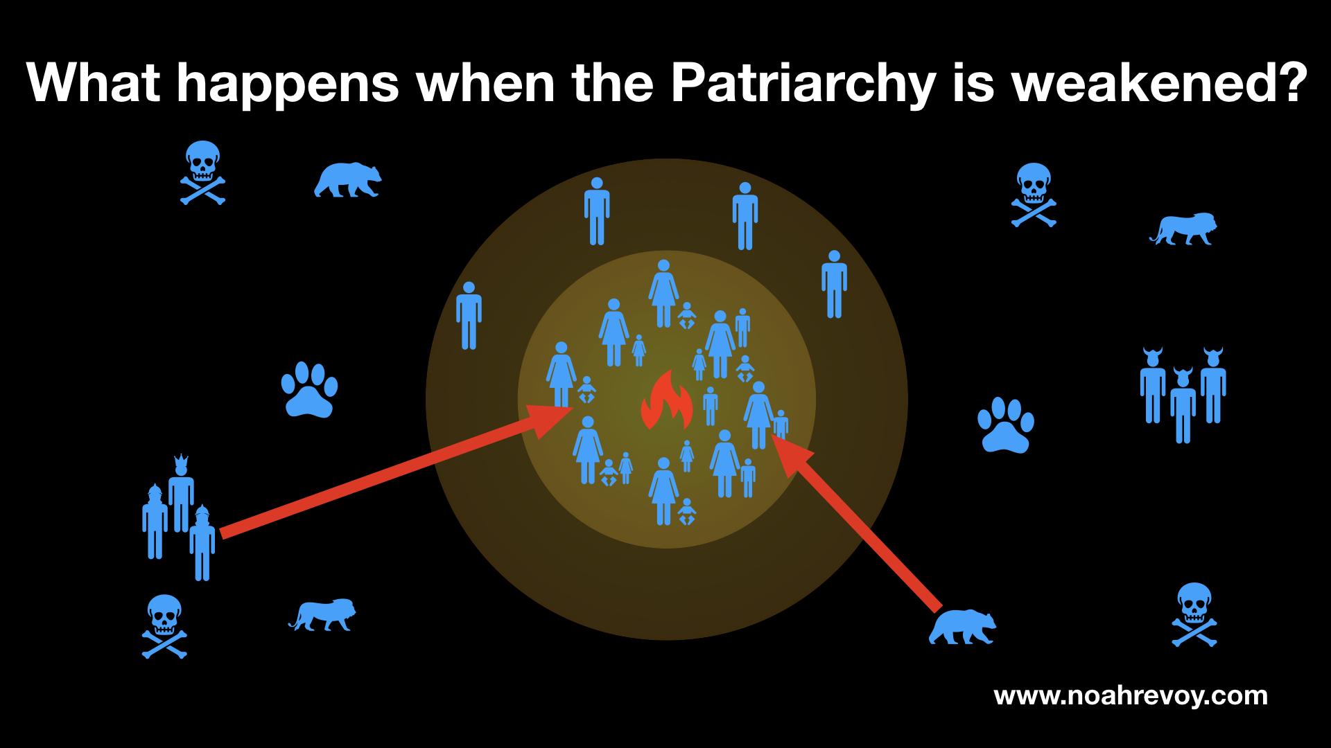The Patriarchy.004.jpeg