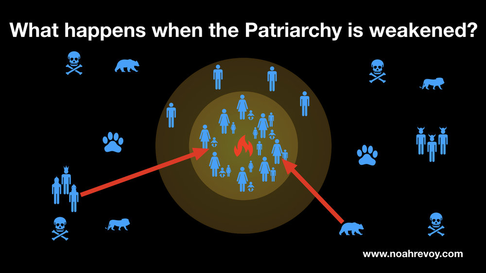 The Patriarchy.004.jpeg