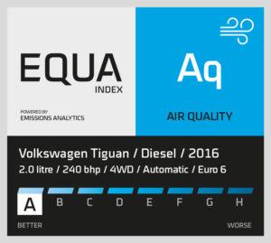 volkswagen-tiguan-diesel-2016-2.0litre-240bhp-4wd-automatic-euro6-300x269.jpg