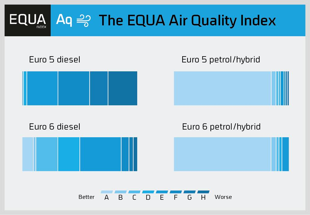 EQUA-Air-Quality-Index-250516.jpg