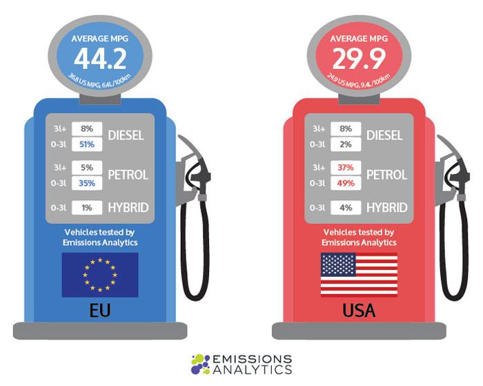 EU-vs-USA-v6.jpg