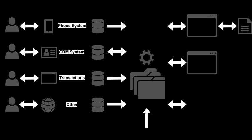 DeepSea - Use case (1).png