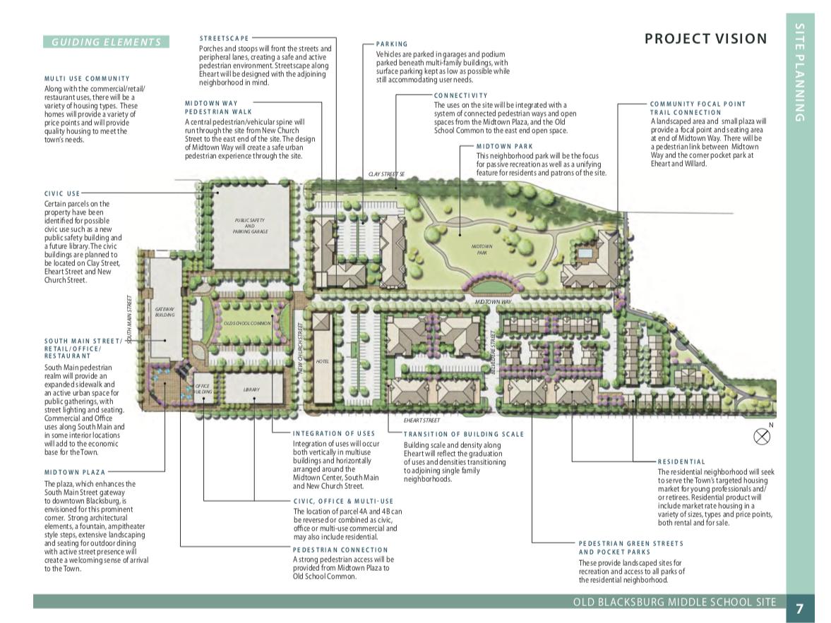 Midtown 2018 plan.png