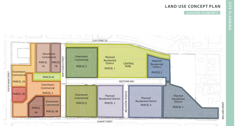 Midtown land use Jan 2019.png