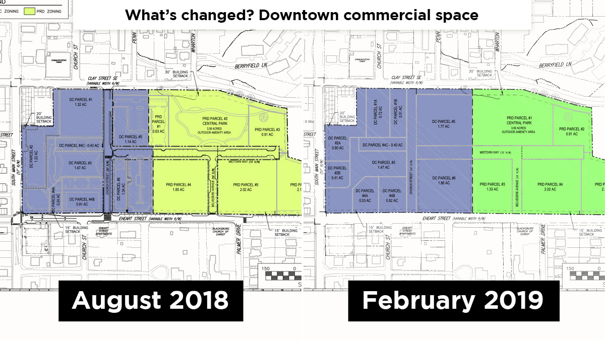 What's changed? Downtown commercial space