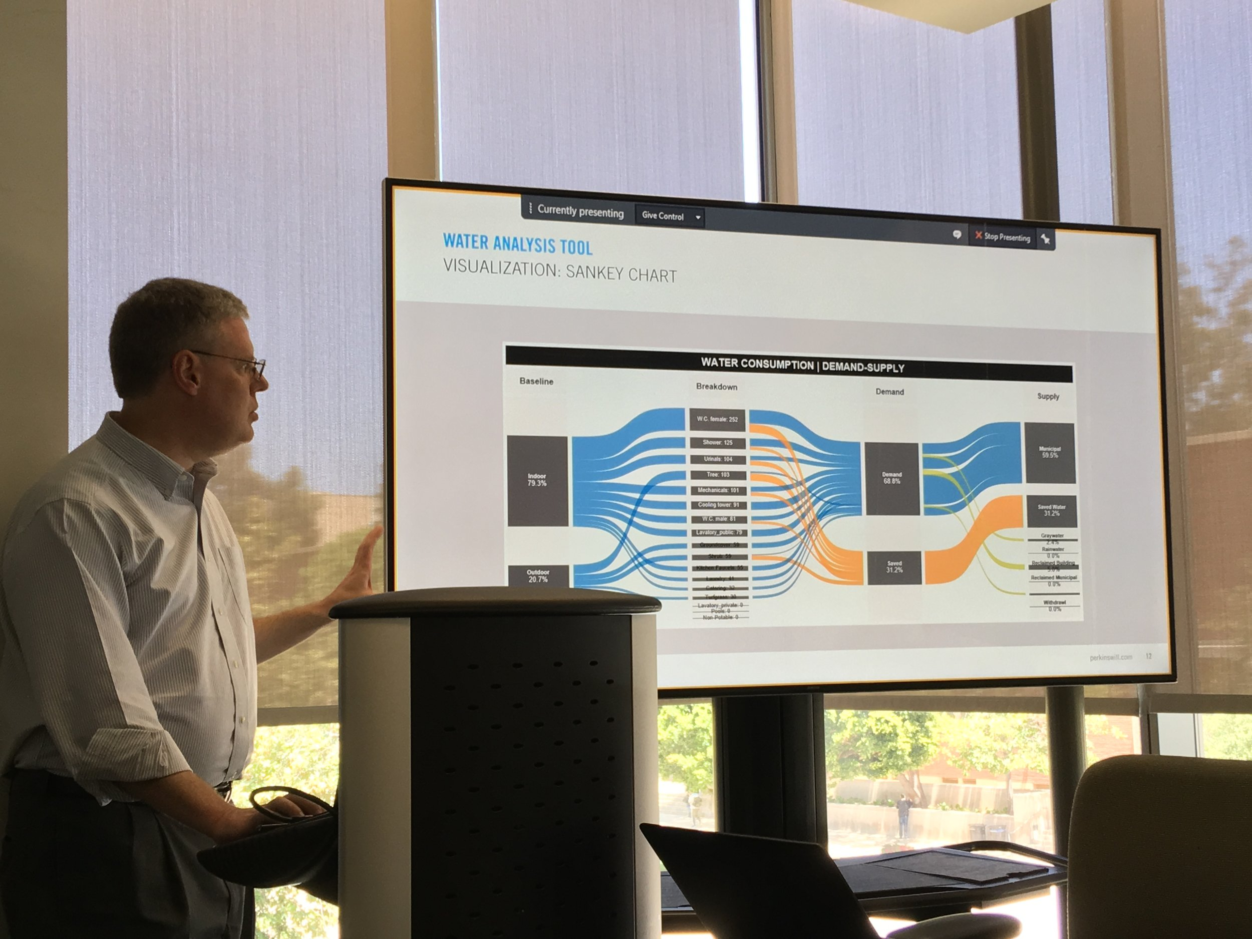 """May 15, 2018: Perkins+Will on """"Water Analysis Tool"""""""