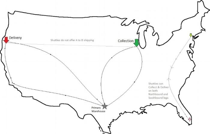 Route Diagram.jpg