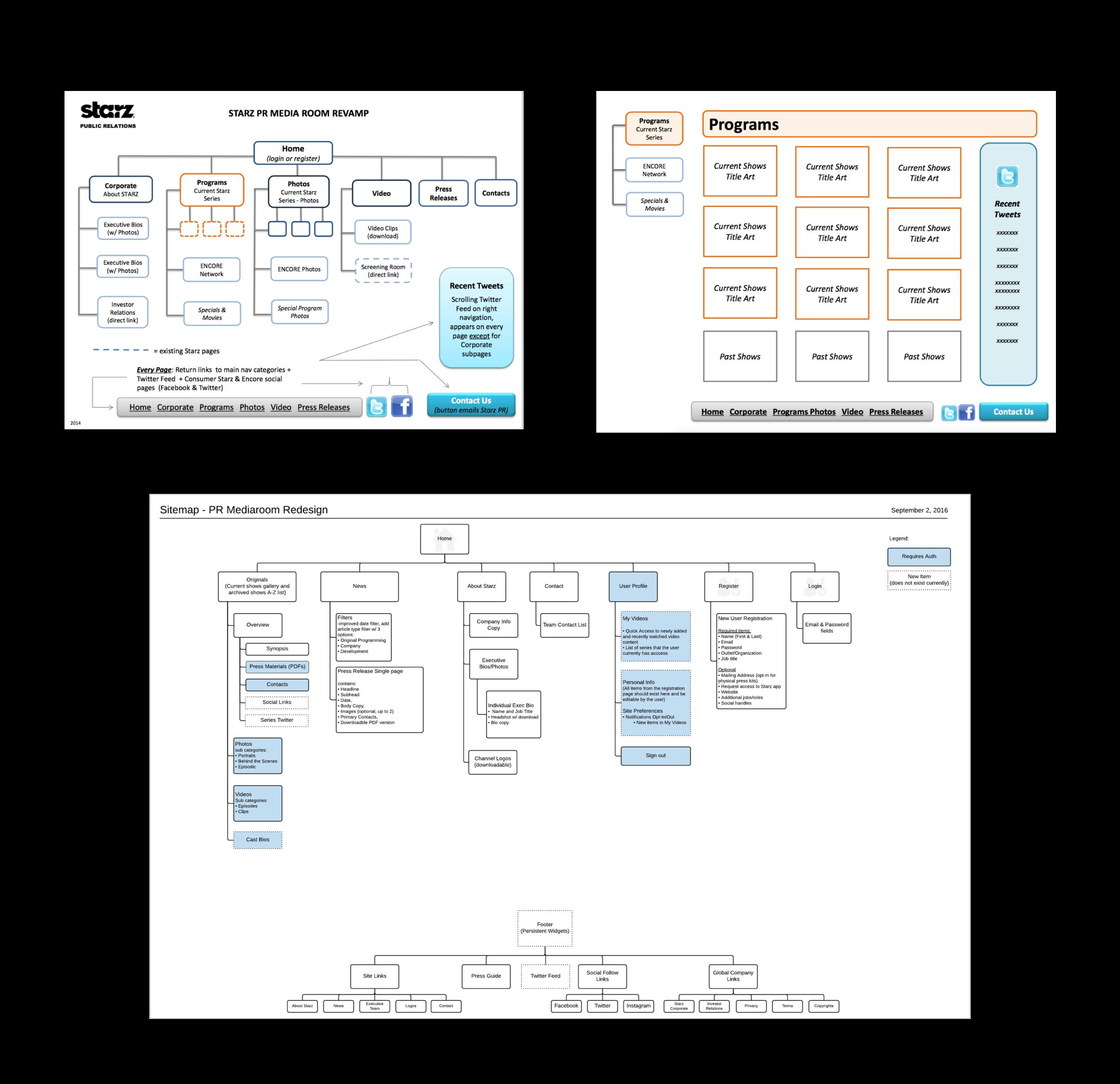 redesign_PRsitemap.png