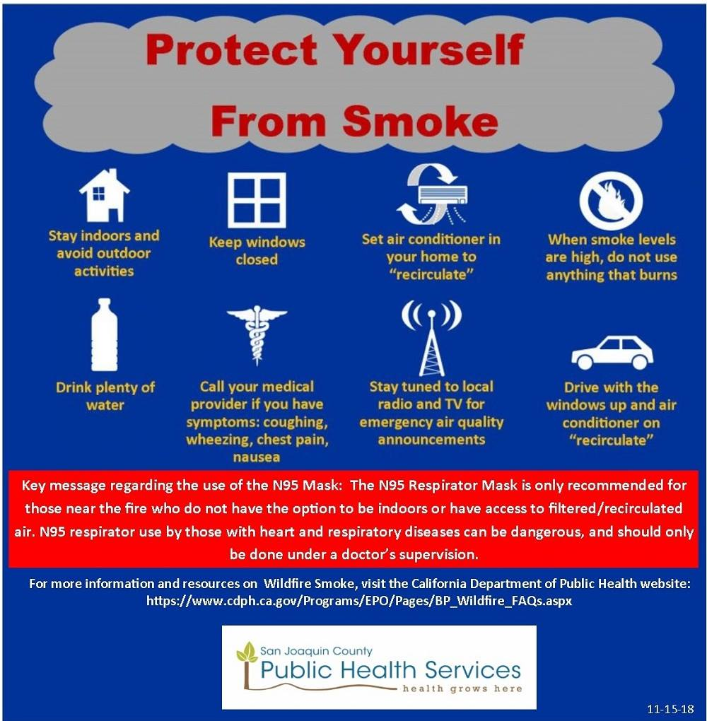 Protect yourself from smoke.jpg