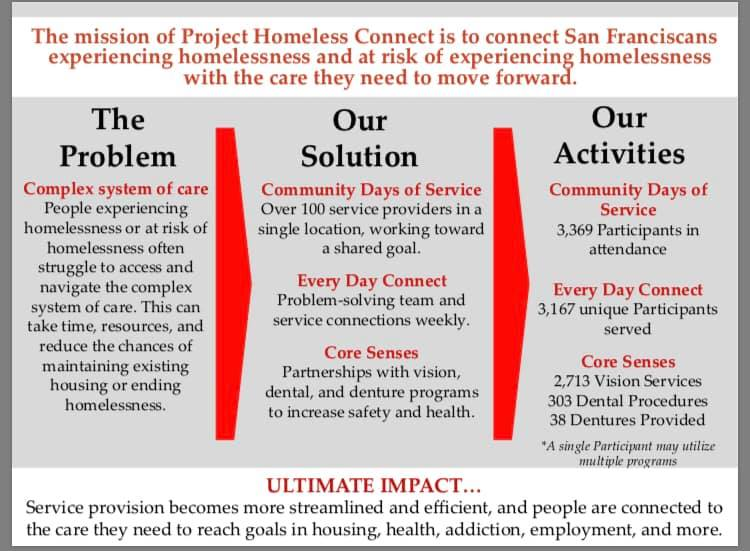 Project Homeless Services.jpg