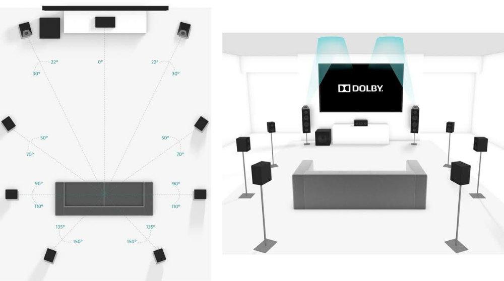 dolby 2.jpg