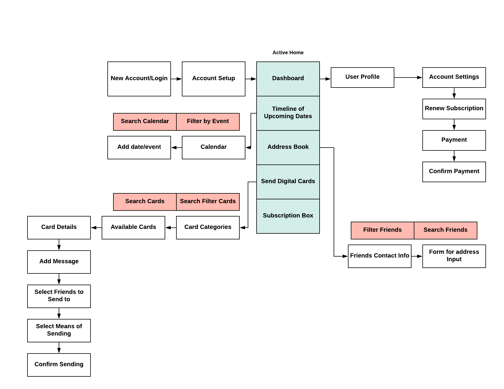 Blank Diagram - Page 1.png