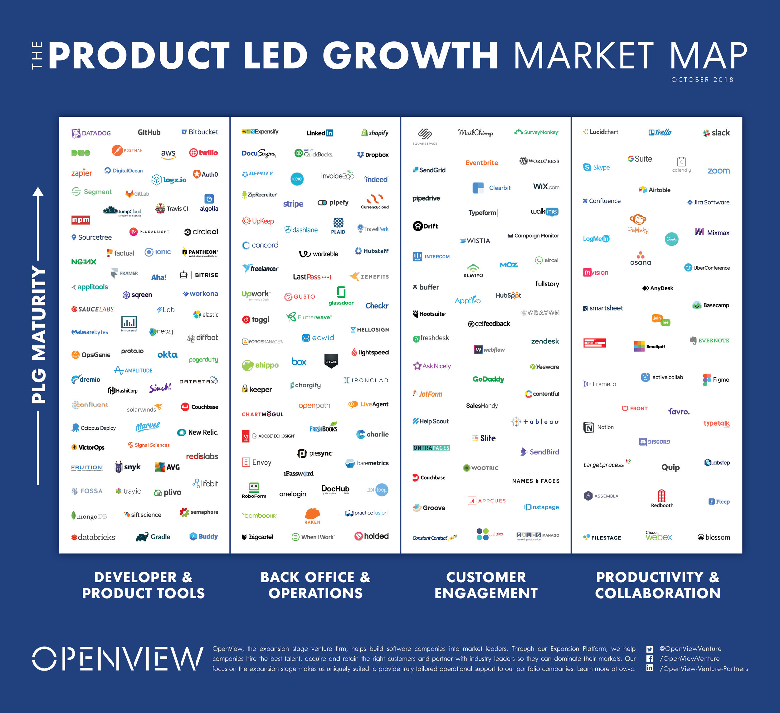 PLG Market Map.jpg