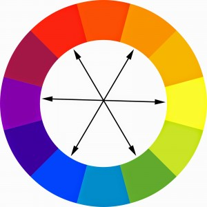 complimentary-color-wheel-300x300.jpg