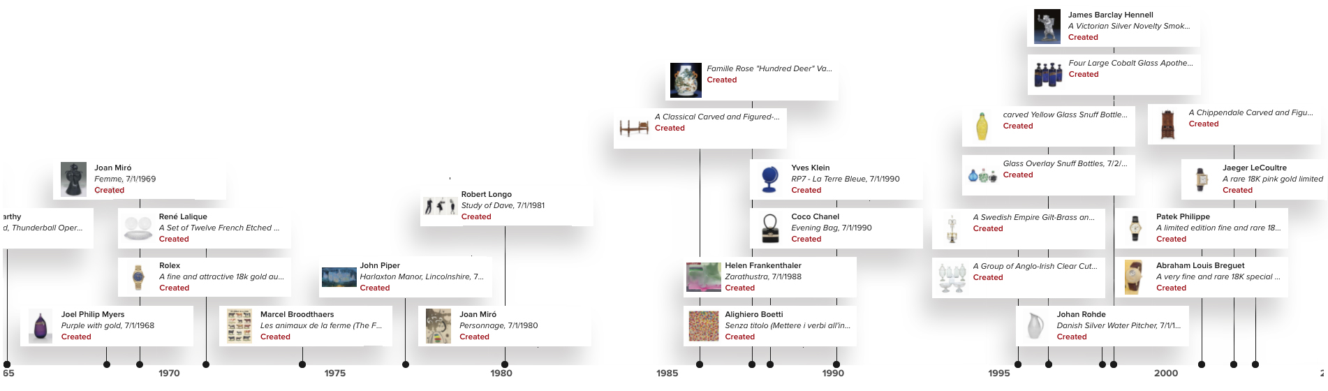 collection history timeline.jpg