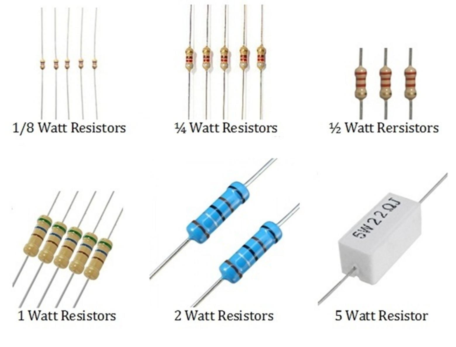 Potencia Resistor.
