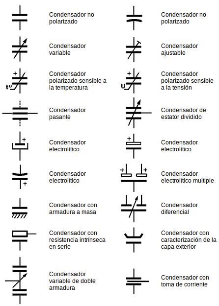 simbología de condensador.png