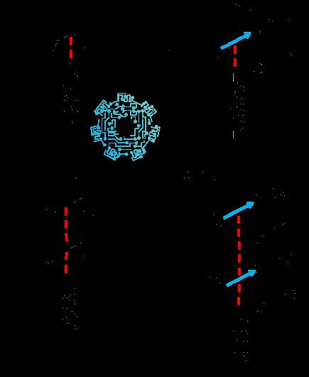 Símbología de un relevador.