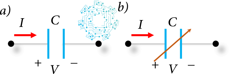 a) Capacitor fijo. b) Capacitor Variable.