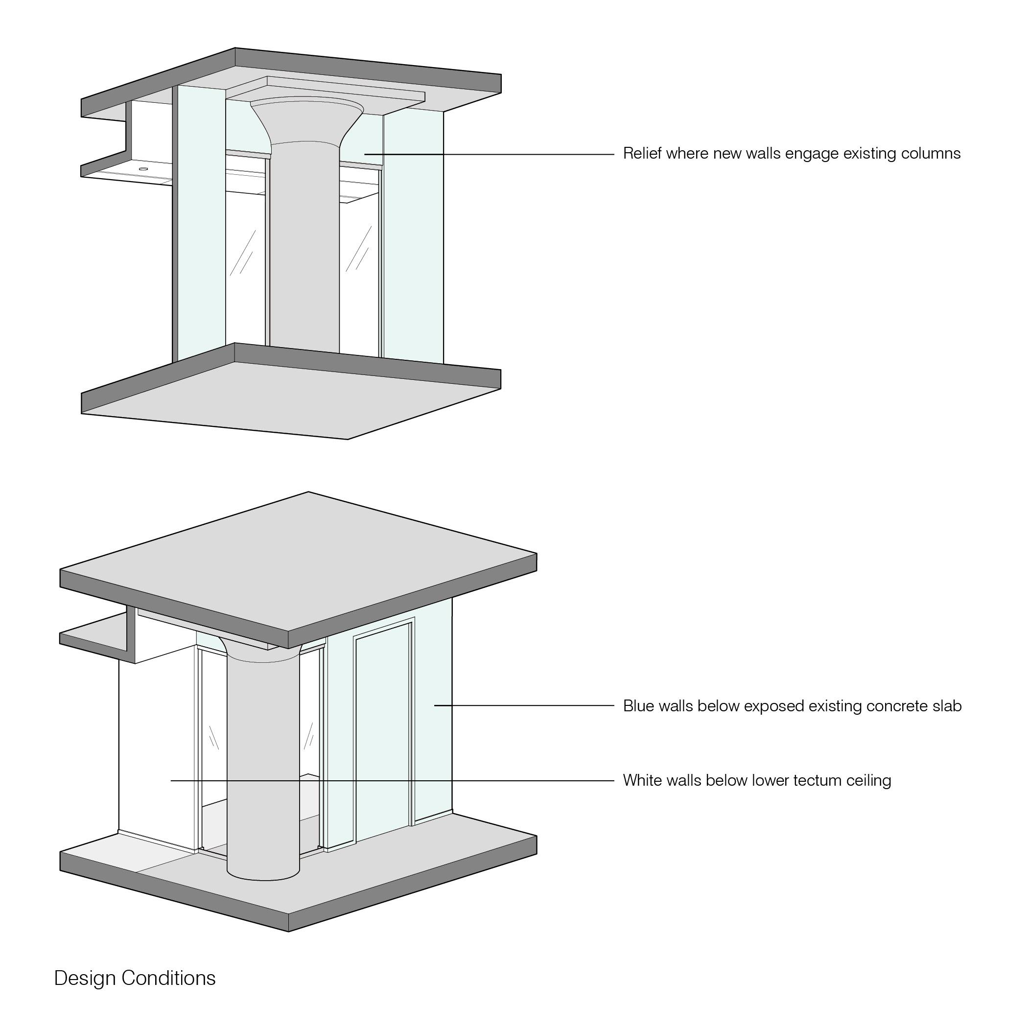 column diagrams.jpg