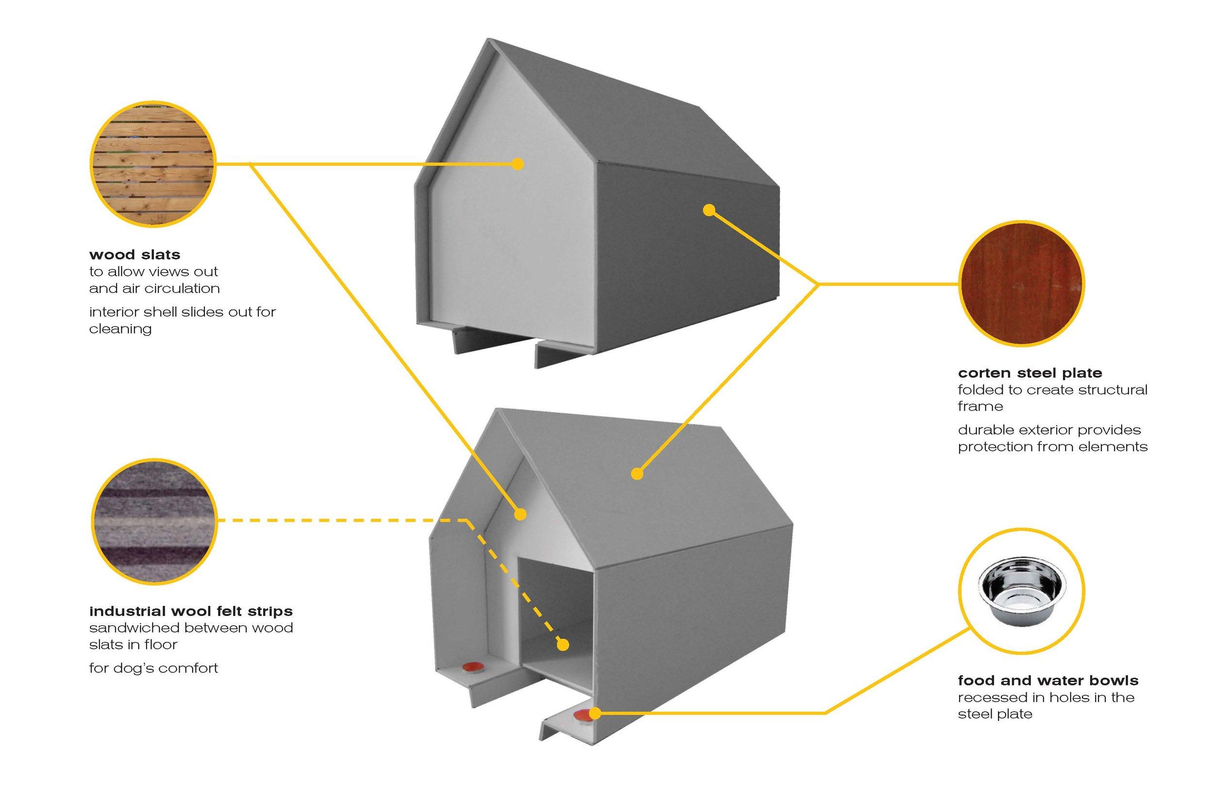 DOGone_House slides 2.jpg