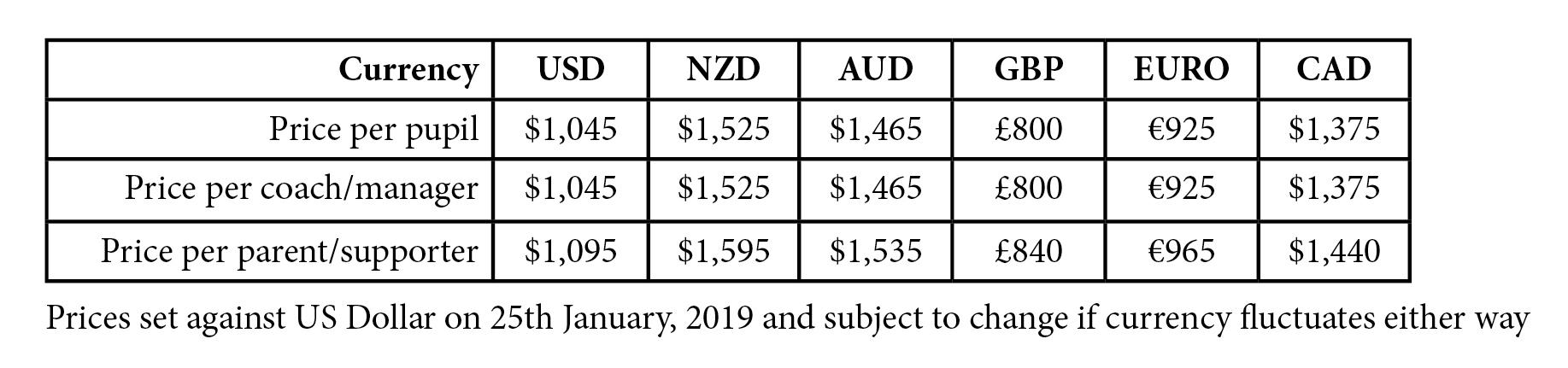 schools costs table.jpg