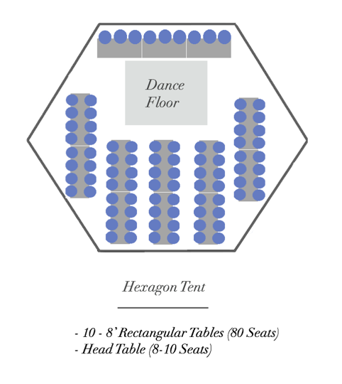 Hexagon with Rectangular Tables and Dance Floor - Vertical.png