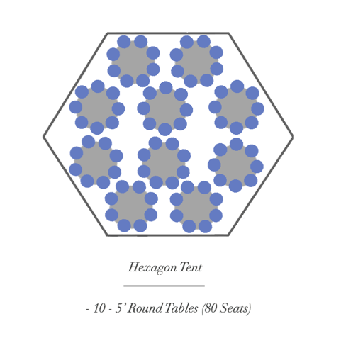 Hexagon with Round Tables Only.png