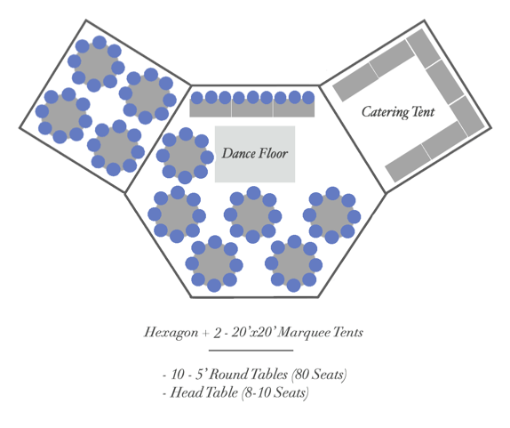Hexagon + 2 20x20s - Catering Tent.png