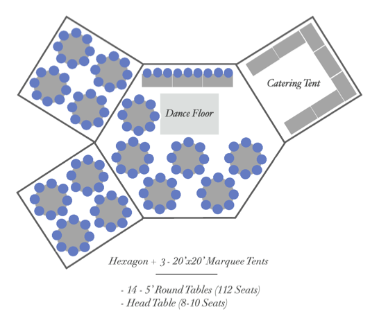 Hexagon + 3 20x20s - Catering Tent.png