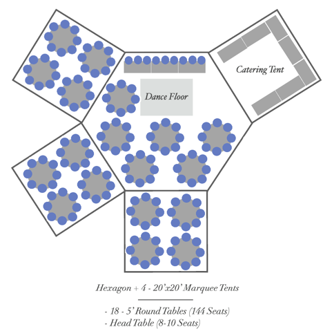 Hexagon + 4 20x20s - Catering Tent.png